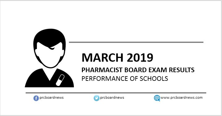 performance of schools: March 2019 Pharmacist board exam results