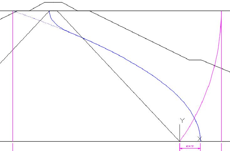 Stability Analysis of an Earthen Dam by Swedish Slip Circle Method