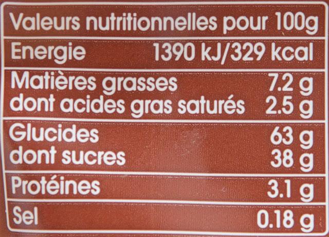 Lait concentré sucré - Chocolat - Noisette - Hazelnut - Dessert - Condensed Milk - Tartines & Dessert - Régilait - Breakfast - Cooking - ingrédients - Cuisine - Milk - Chocolate