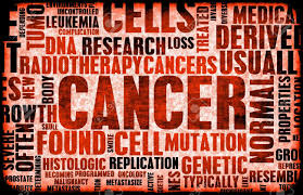 Danger Of Masethelioma Cancer