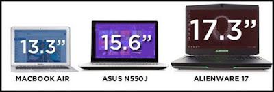 Những yếu tố cần chú ý khi mua Laptop mà bạn nên biết