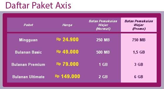 Paket Internet Murah AXIS