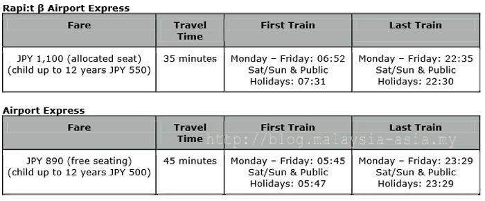 Schedule Nankai Airport Express Train