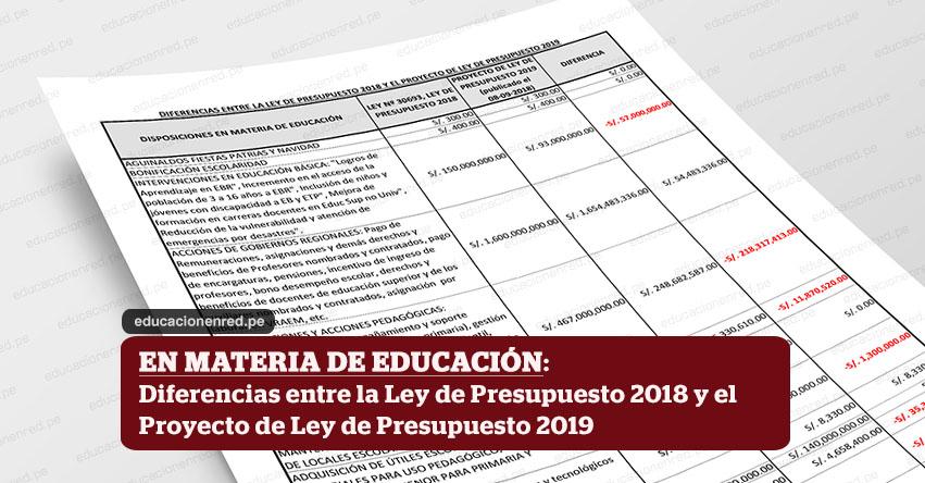 EN MATERIA DE EDUCACIÓN: Diferencias entre la Ley de Presupuesto 2018 y el Proyecto de Ley de Presupuesto 2019 (Fernando Gamarra Morales)