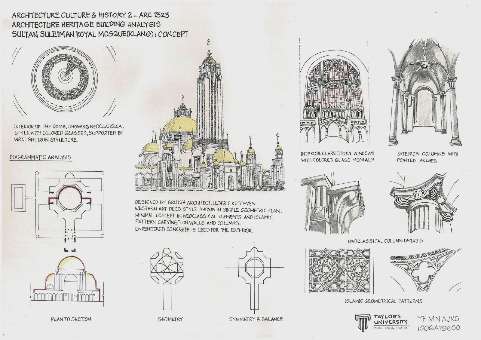 Architecture Culture Amp History 2