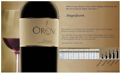 ORENO - víno, které vyhrává vše