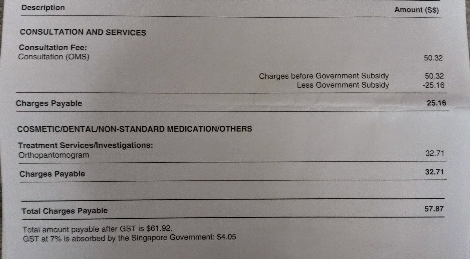 Something Oral surgery tooth extraction cost apologise