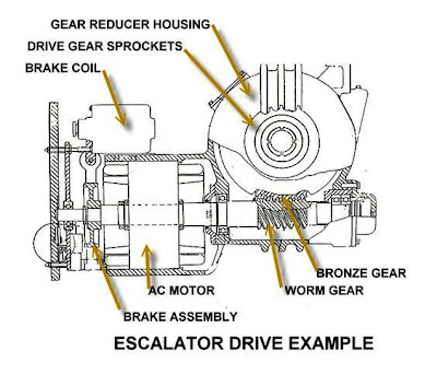 Elevator Schematic Diagram Elevator Shaft Diagram Wiring
