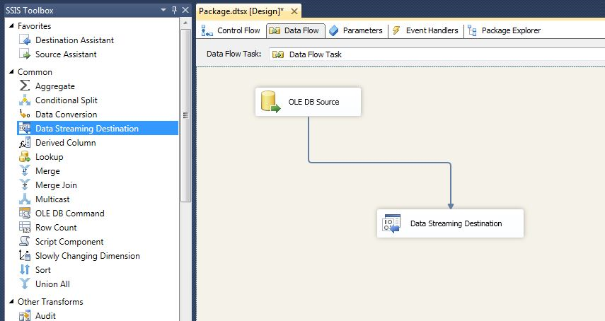 All about SQLServer: Publish an SSIS Package result set as a