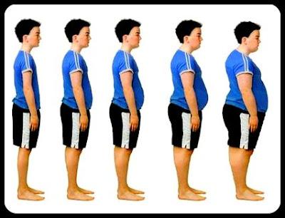 obesiti-gemuk