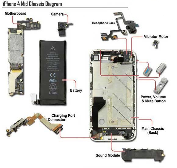 iphone 4 diagram middle chassis assembly. Black Bedroom Furniture Sets. Home Design Ideas