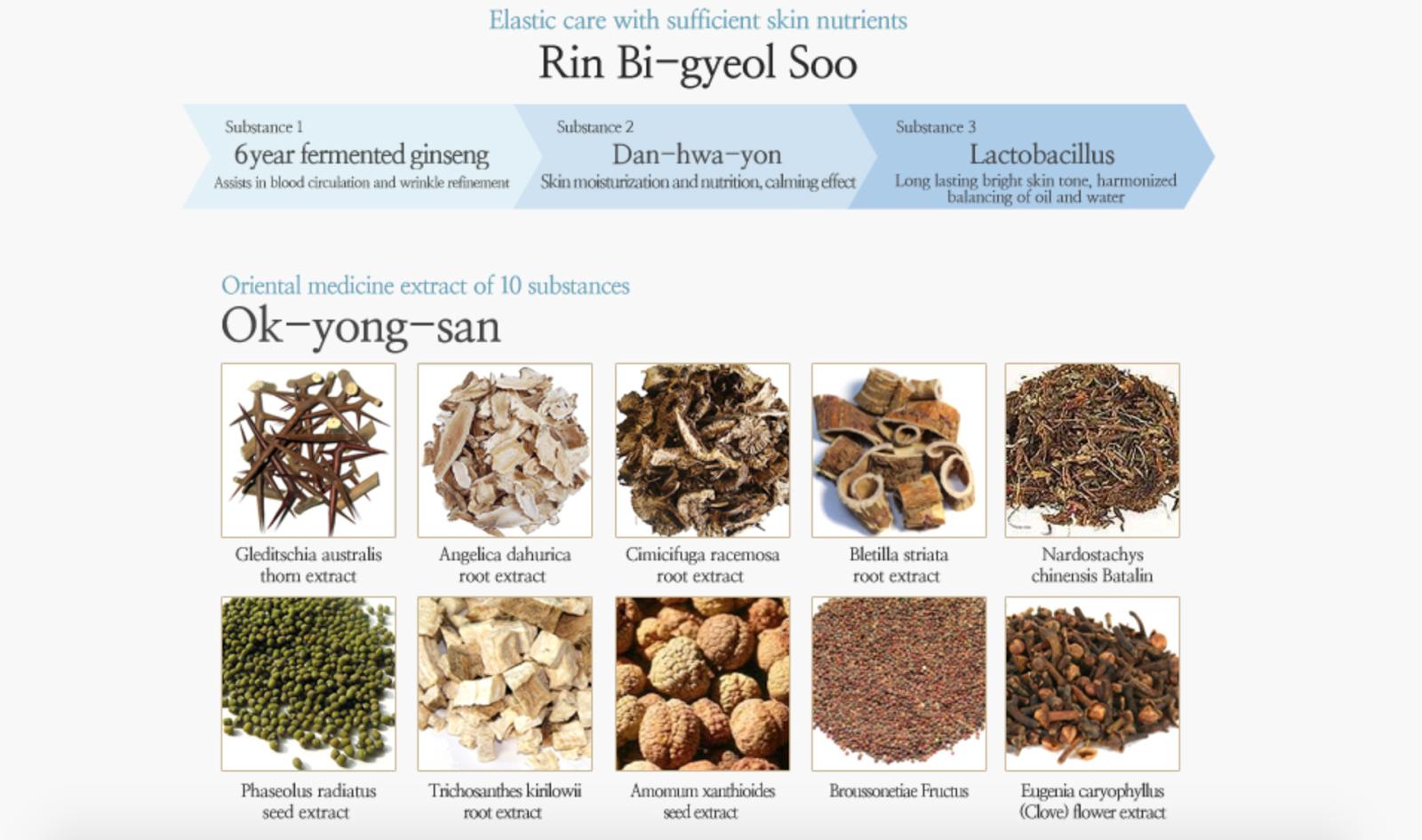 Hansaeng Cosmetics RIN Bi-gyeol Soo Essence Review