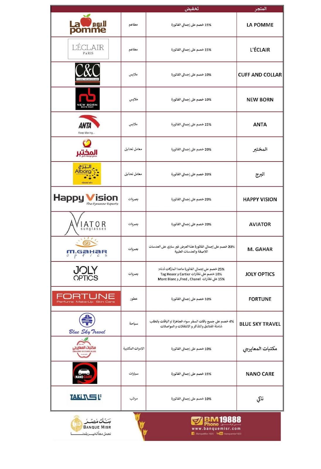 اماكن تقسيط فيزا بنك مصر بدون فوائد 2018