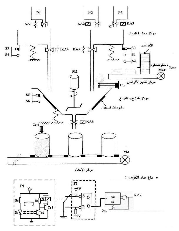 اختبار الفصل الاول هندسة كهربائية 1
