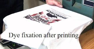 fixation of printing