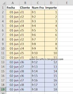 Contando Registros Únicos en un Rango de Excel.
