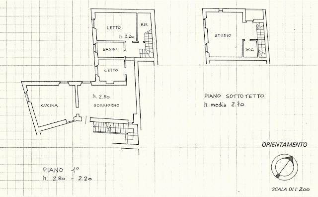 planimetria catastale indicativa quadrilocale piazza pontida bergamo