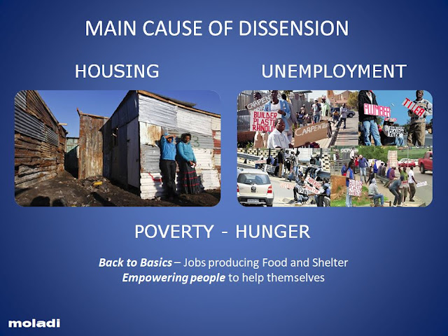 Cause of dissension Jobs Food Shelter