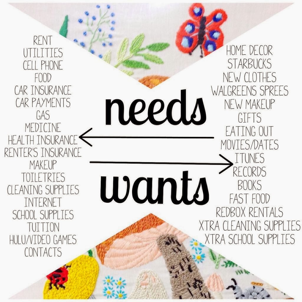 Wants Needs Amp Goals
