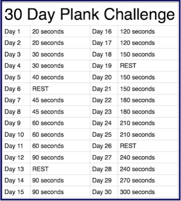 Your daily work out Plank Exercise Plan