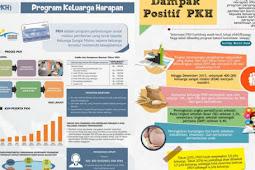 Proses Usul Bantuan Tunai Untuk Orang Tua Wali Lansia