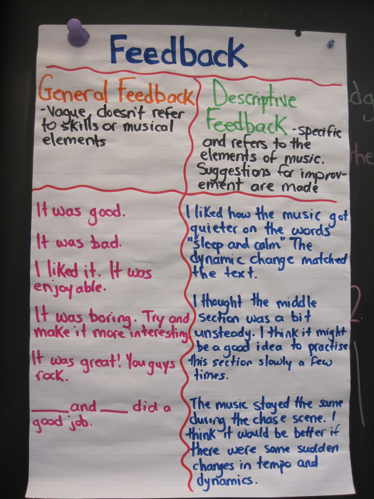 Music in the City  Descriptive Feedback in the Music Classroom Monday  19 November 2012
