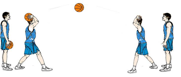 Kết quả hình ảnh cho overhead pass in basketball
