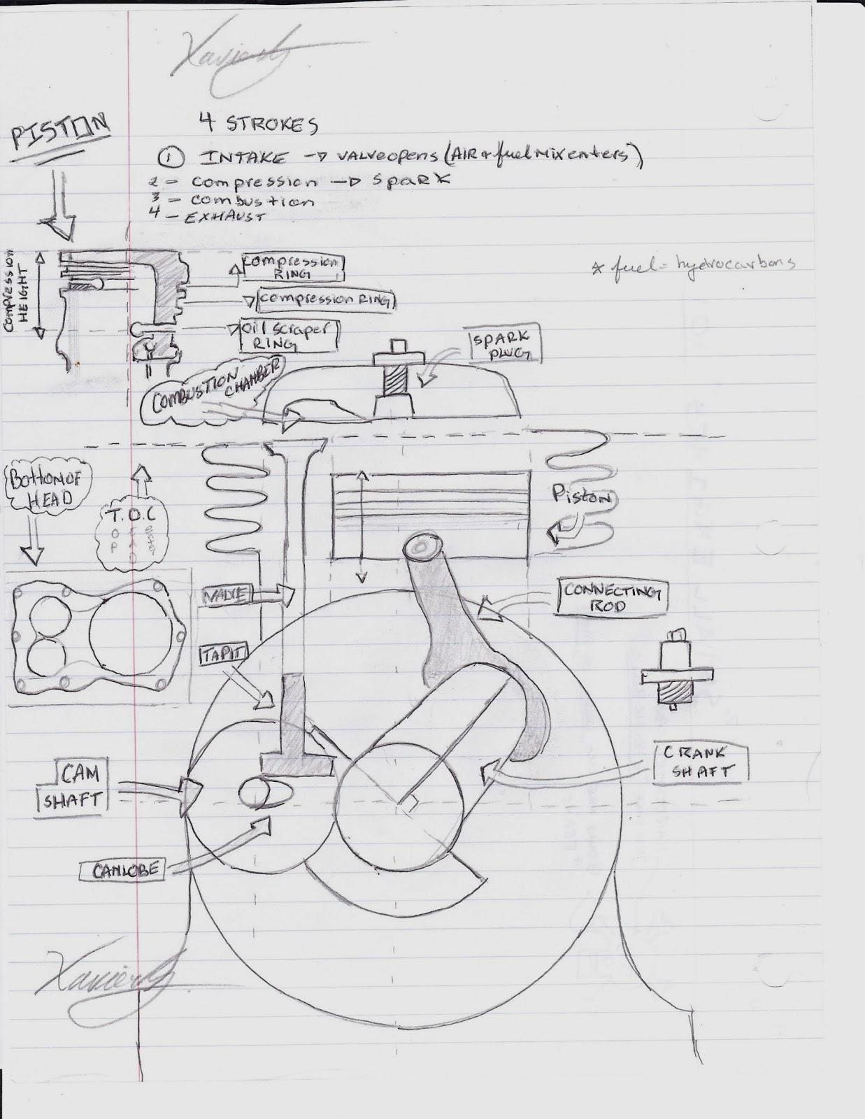engine diagram (drawn) small engine 101