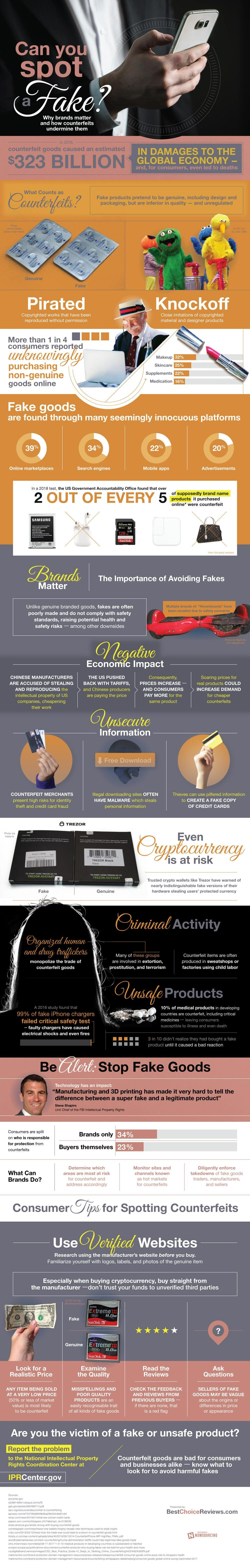 Why Brands Matter and How Counterfeits Undermine Them #infographic