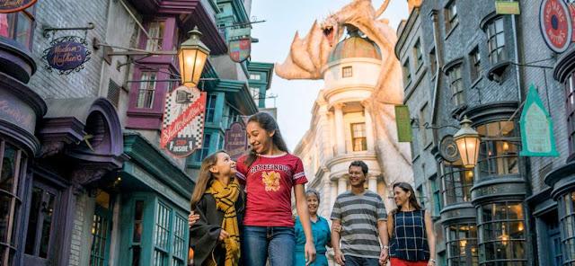 destinos turisticos para viajar con niños