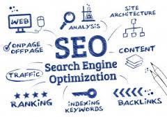 Strategi SEO untuk Bisnis Online