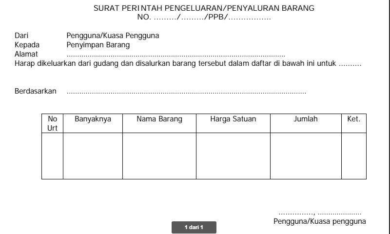 Contoh Format Surat Perintah Pengeluaran/Penyaluran Barang InventarisSekolah