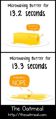 Microwaving butter...