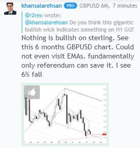 GBP opinion