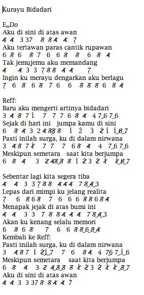 Not Angka Pianika Lagu Kurayu Bidadari Al Ghazali