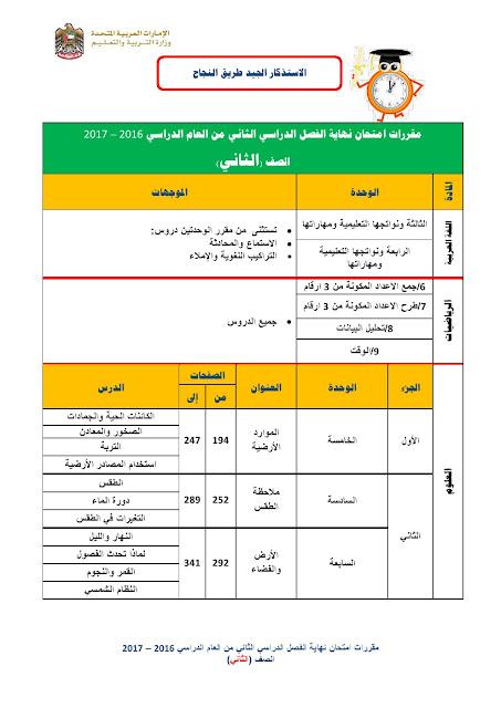 مقررات امتحان نهاية الفصل الدراسي الثاني الصف الثاني 2016-2017