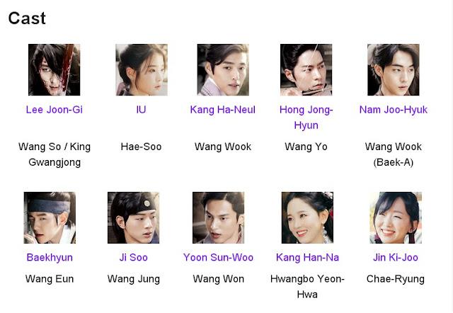 Moon Lovers: Scarlet Heart Ryeo Korean Drama Cast