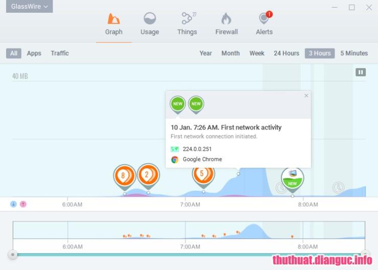 Download GlassWire Elite 2.1.152 Full Crack, phần mềm giám sát và sử dụng dữ liệu mạng, GlassWire Elite, GlassWire Elite free download, GlassWire Elite full key