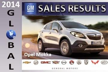 Riwal888 Blog New General Motors Delivered 2 5 Million Vehicles