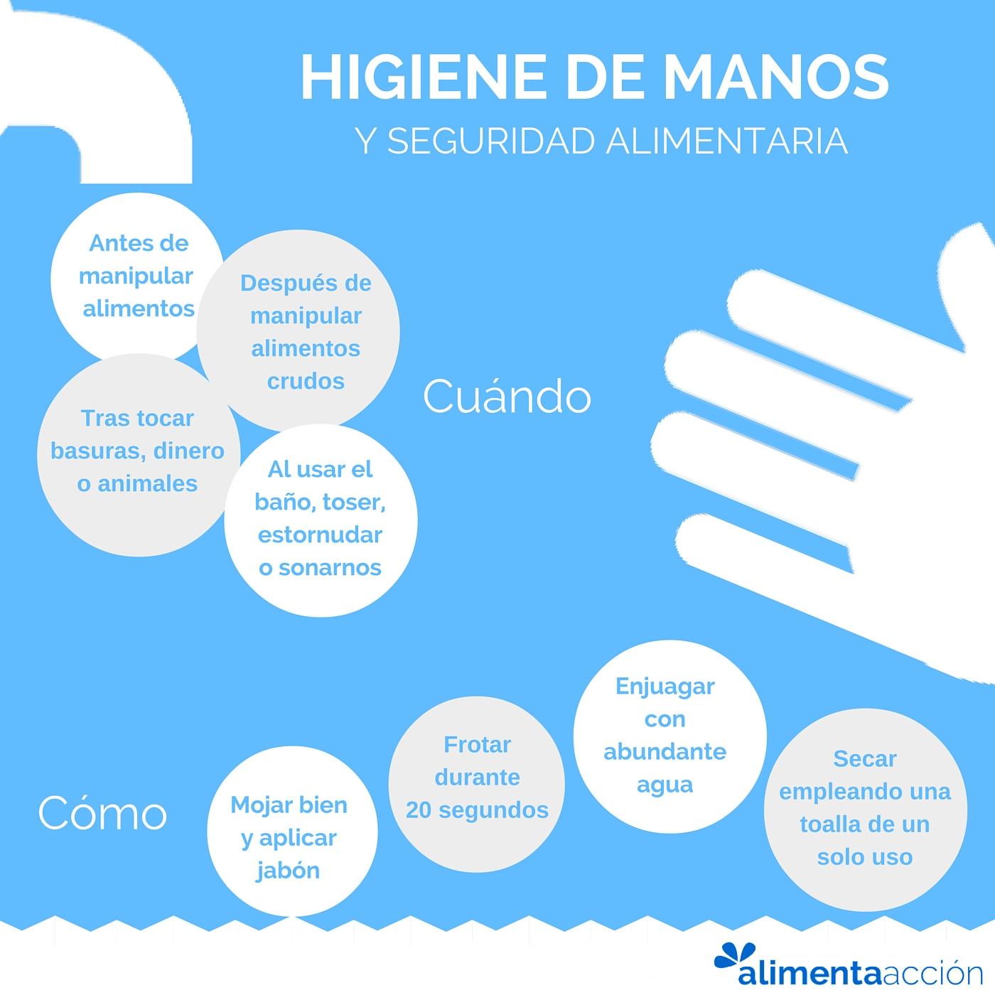 Contempor neo higiene de la cocina y las reglas de for Lavado de manos en la cocina