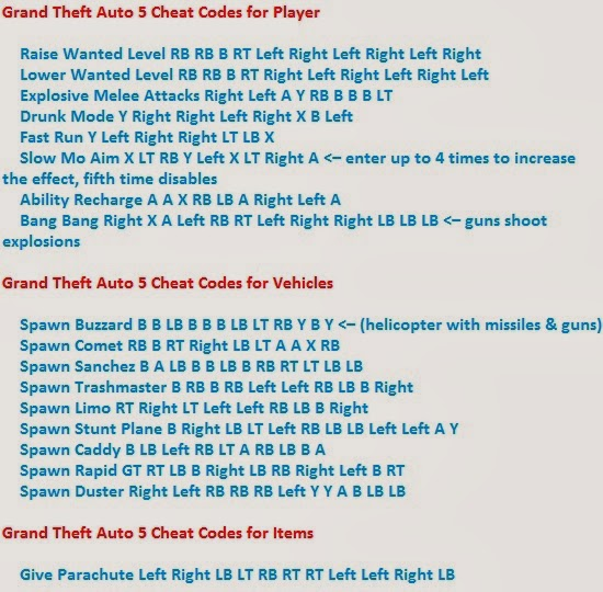 grand theft auto 5 cheats codes xbox360