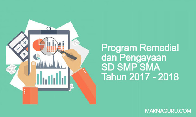 Program Remedial dan Pengayaan SD SMP SMA Tahun 2017 - 2018