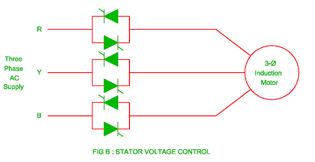 stator voltage control of the three phase induction motor