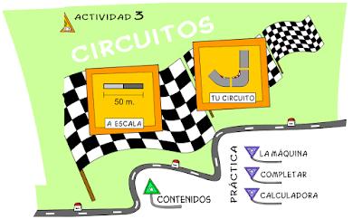 http://ntic.educacion.es/w3/recursos/primaria/matematicas/longitud/a3/menu.html