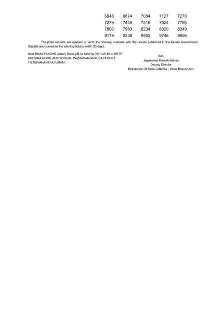 25.09.2015 | BHAGYANIDHI (BN-206) Lottery Result