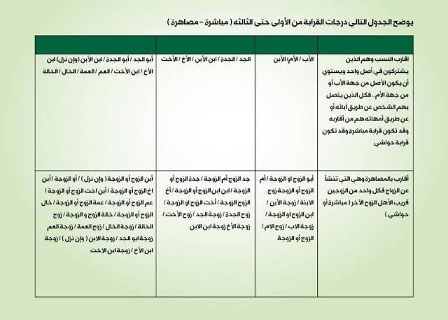"""وظائف البنك الاهلى المصرى 2017 لخريجى """" تجارة وحقوق وعلوم وهندسة وحاسب واقتصاد """" بالمحافظات - التسجيل على الانترنت"""