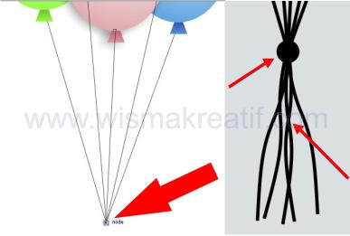Membuat balon 3D dengan CorelDraw