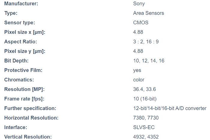 Характеристики сенсора Sony IMX435