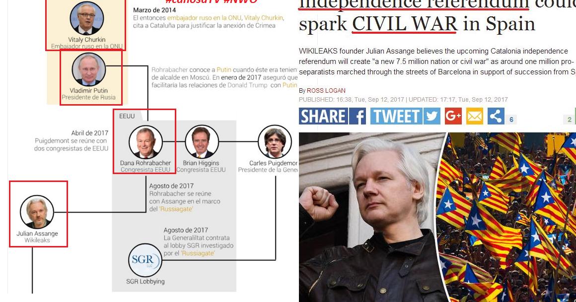 UNA REVOLUCION SOCIAL EN CATALUNYA? Guerracivil-espa%25C3%25B1a-spain-hoax-fake-EEUU-rusia-NWO-NAZIonalistas-Julian%2BAssange-desinformador-CIA-nuevordenmundial-catalu%25C3%25B1a-NWO13