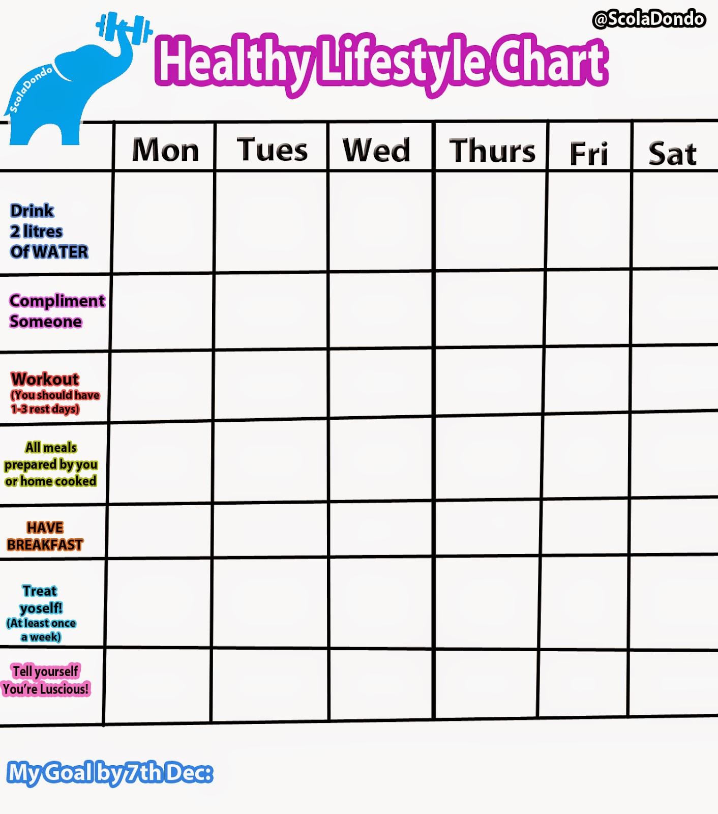 Healthy Lifestyle Chart Challenge